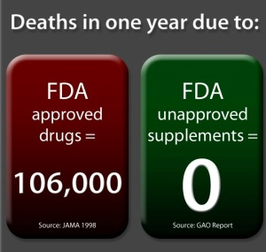 deaths-in-one-year-due-to-drugs-vs-supplements-3
